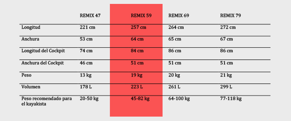 Tabla  comparativa remix 57